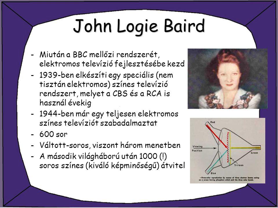 John Logie Baird Miután a BBC mellőzi rendszerét, elektromos televízió fejlesztésébe kezd.