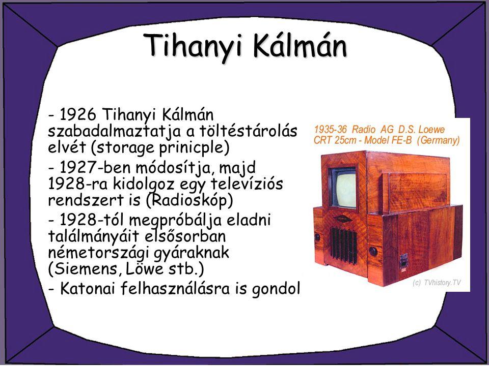 Tihanyi Kálmán - 1926 Tihanyi Kálmán szabadalmaztatja a töltéstárolás elvét (storage prinicple)