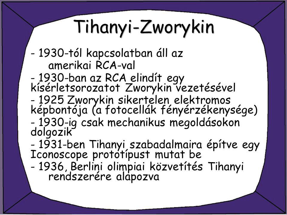 Tihanyi-Zworykin - 1930-tól kapcsolatban áll az amerikai RCA-val