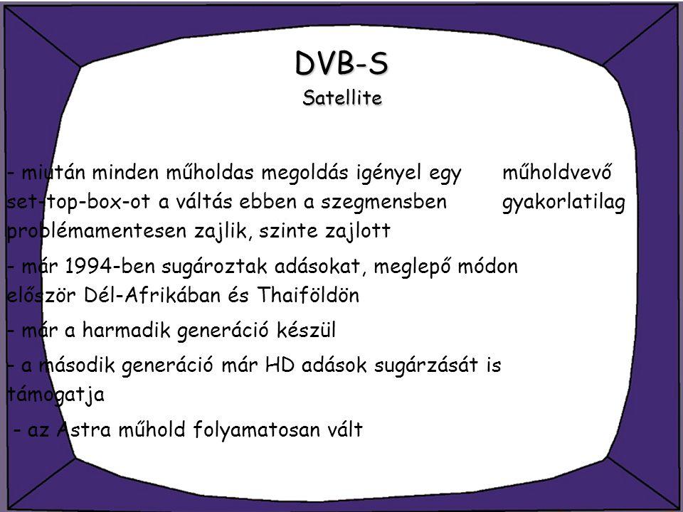 DVB-S Satellite