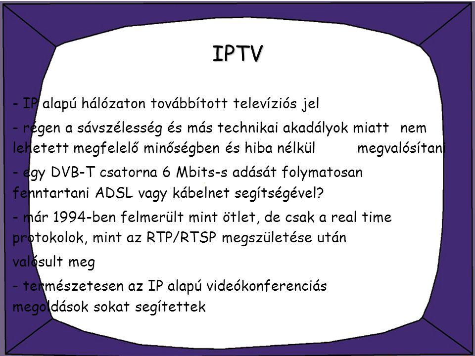 IPTV - IP alapú hálózaton továbbított televíziós jel