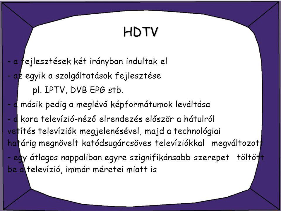 HDTV - a fejlesztések két irányban indultak el