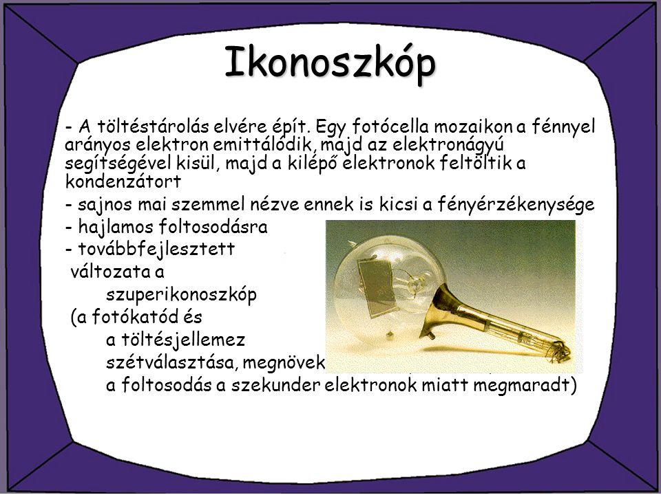 Ikonoszkóp