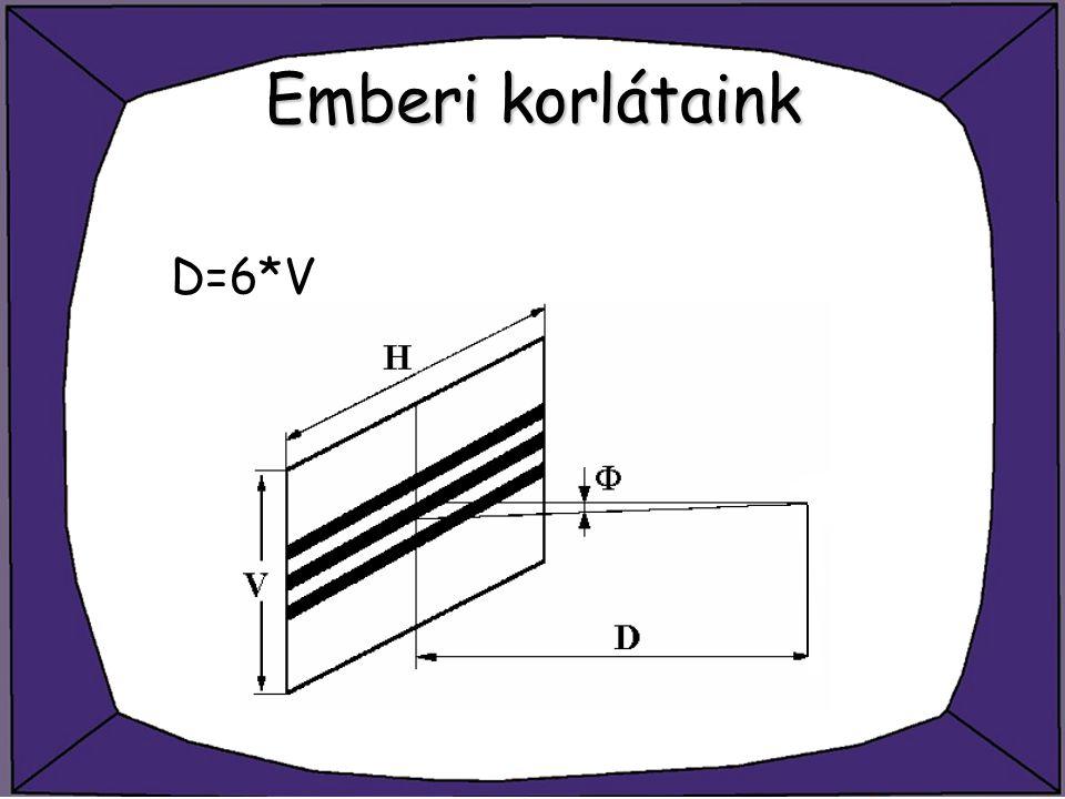 Emberi korlátaink D=6*V