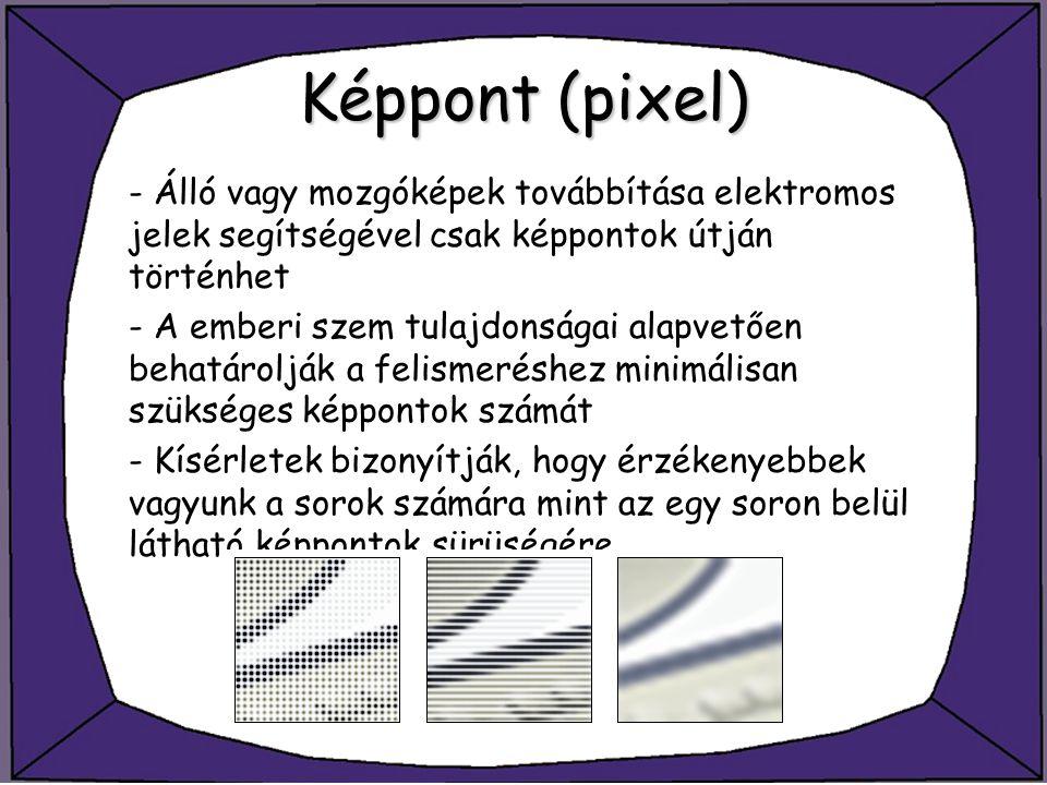 Képpont (pixel) - Álló vagy mozgóképek továbbítása elektromos jelek segítségével csak képpontok útján történhet.