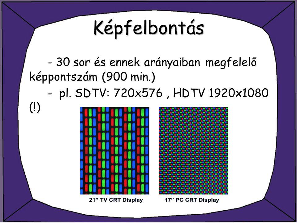 Képfelbontás - 30 sor és ennek arányaiban megfelelő képpontszám (900 min.) - pl.