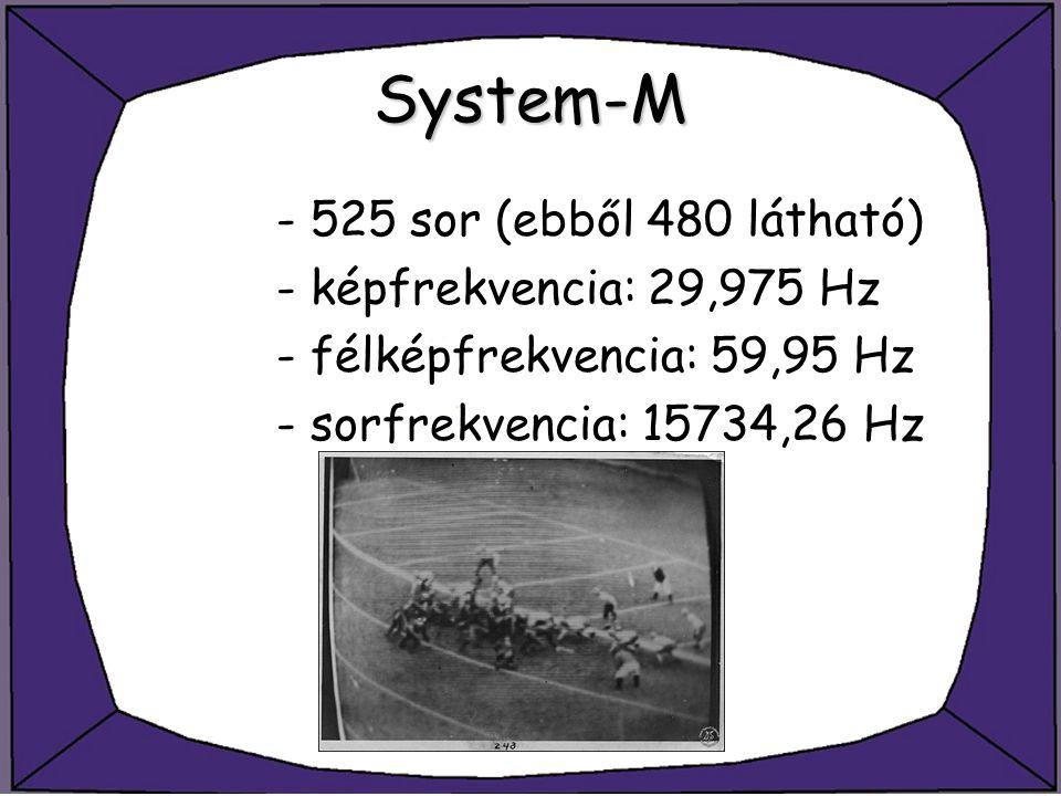 System-M - 525 sor (ebből 480 látható) - képfrekvencia: 29,975 Hz