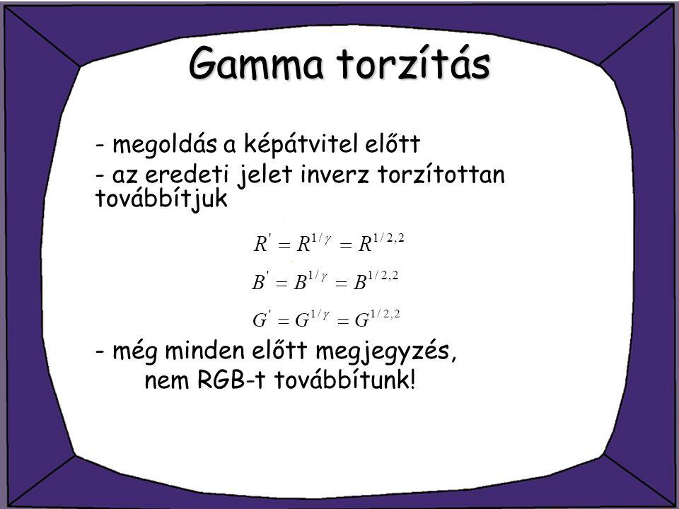 Gamma torzítás - megoldás a képátvitel előtt