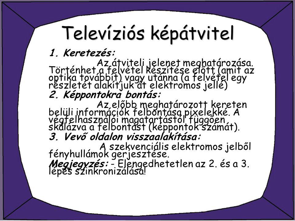 Televíziós képátvitel