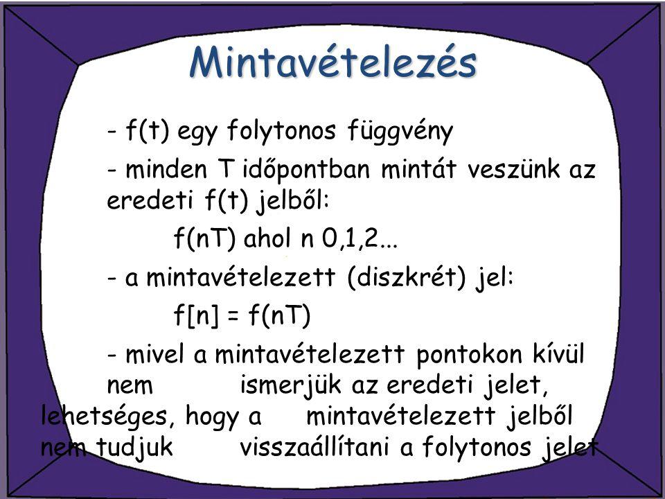 Mintavételezés - f(t) egy folytonos függvény