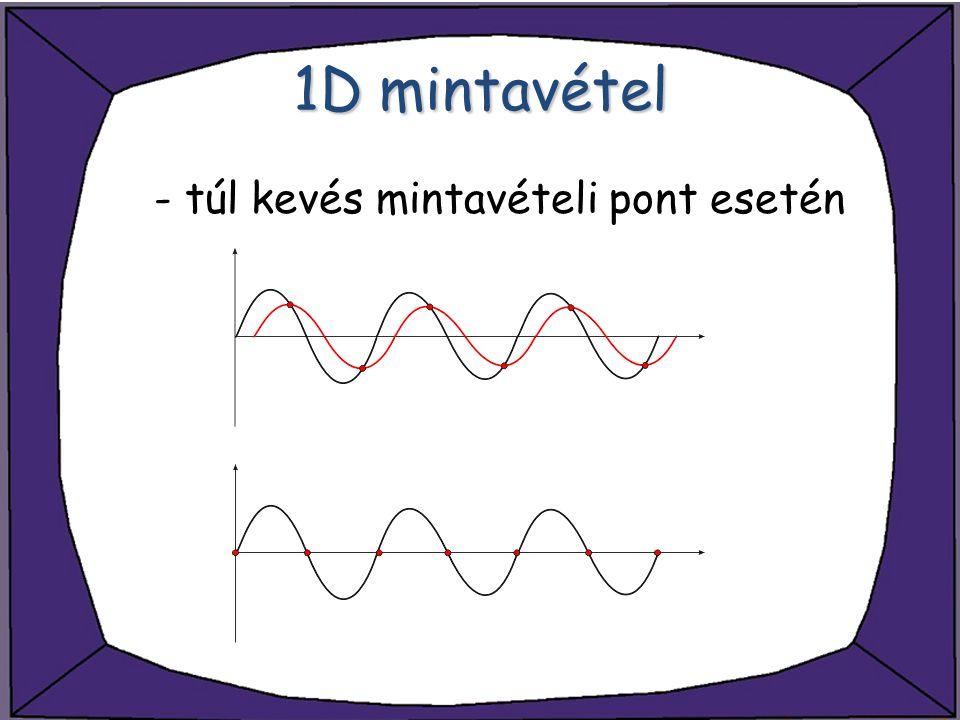 1D mintavétel - túl kevés mintavételi pont esetén