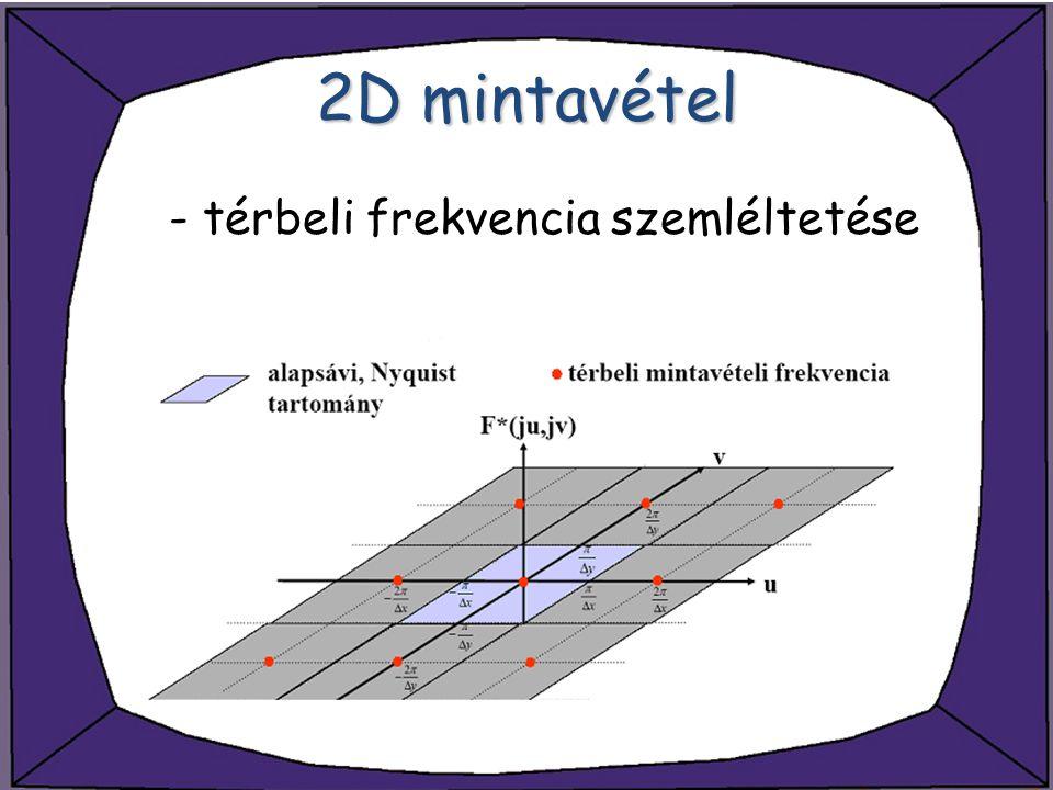 2D mintavétel - térbeli frekvencia szemléltetése