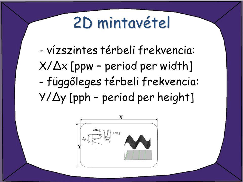 2D mintavétel - vízszintes térbeli frekvencia: