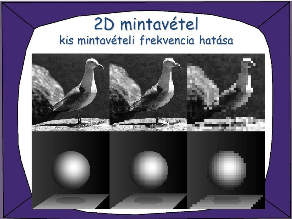 2D mintavétel kis mintavételi frekvencia hatása