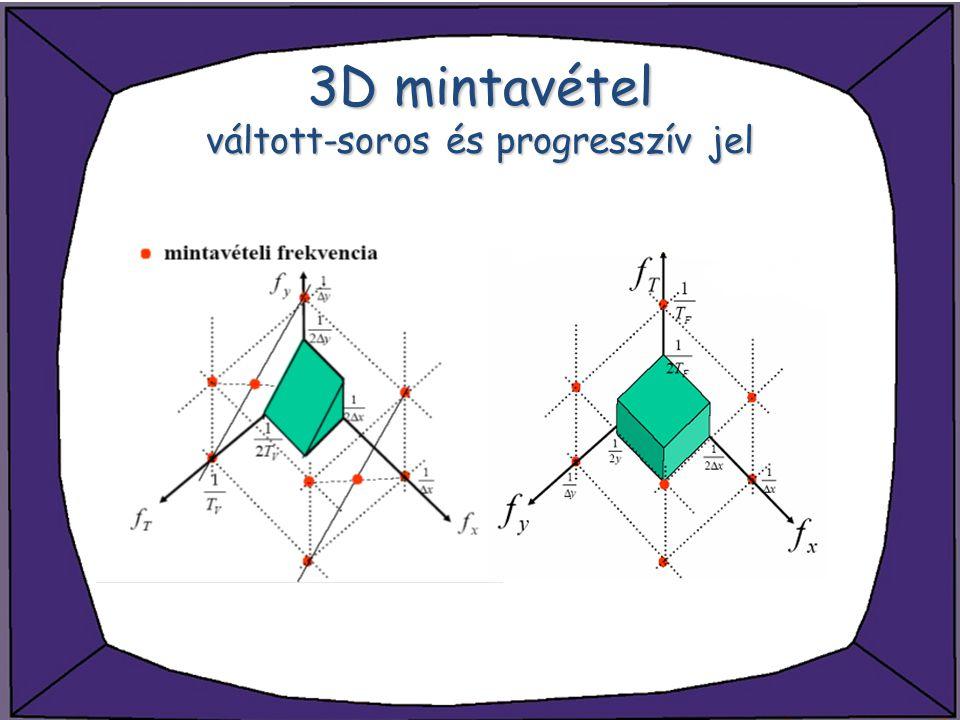 3D mintavétel váltott-soros és progresszív jel