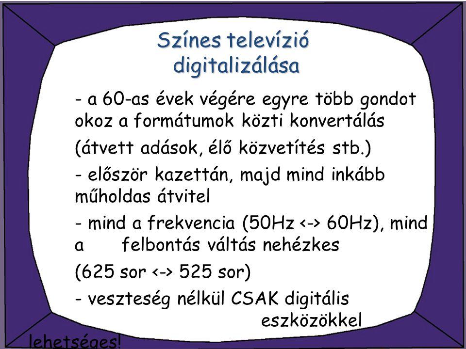 Színes televízió digitalizálása