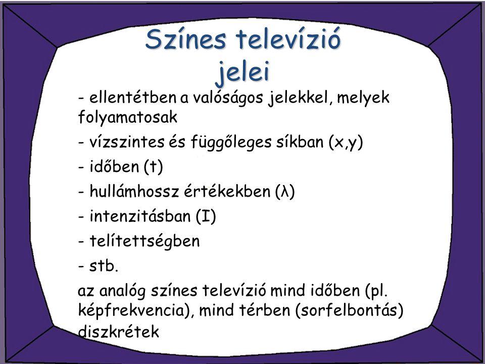 Színes televízió jelei