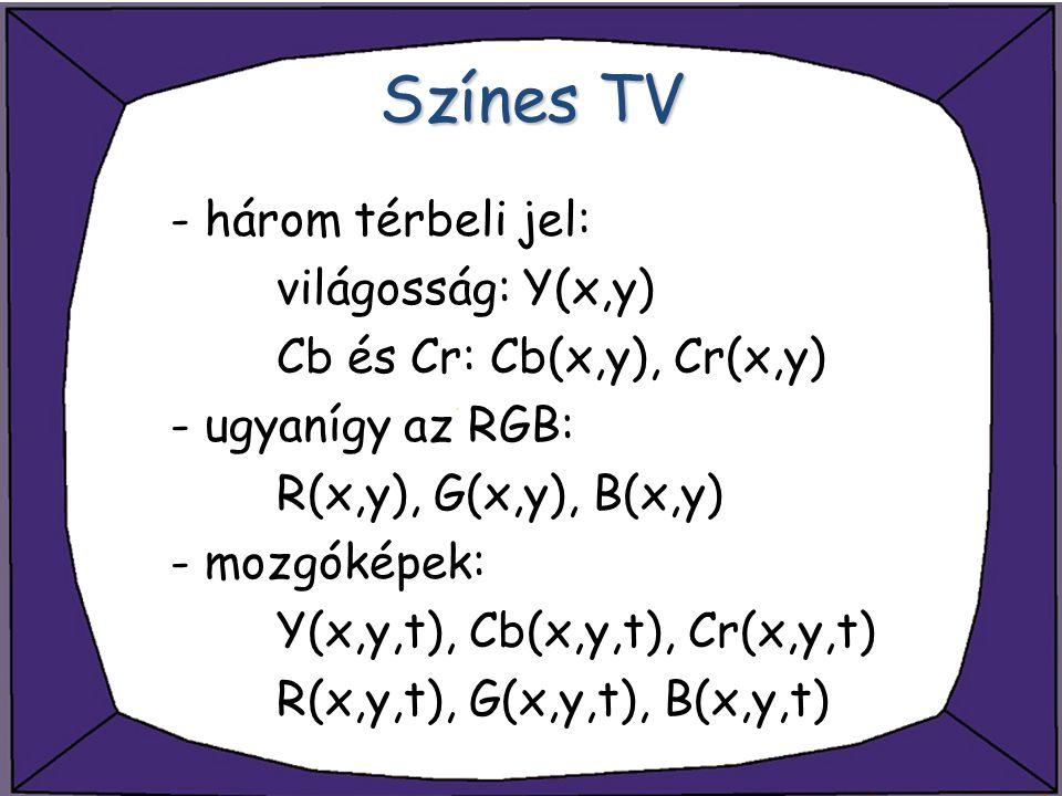 Színes TV - három térbeli jel: világosság: Y(x,y)