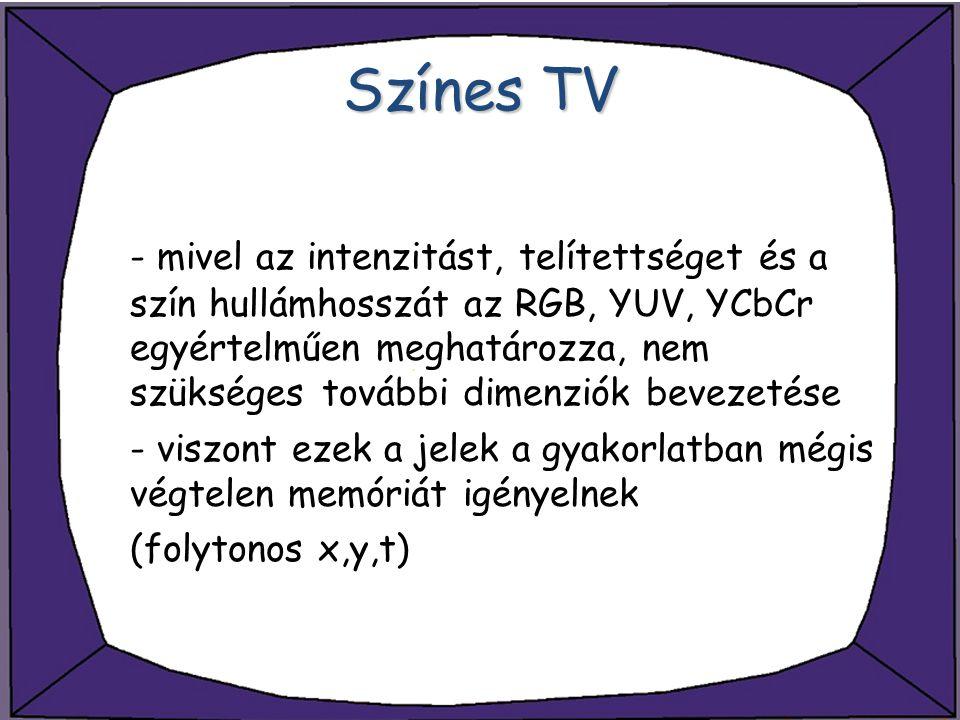 Színes TV