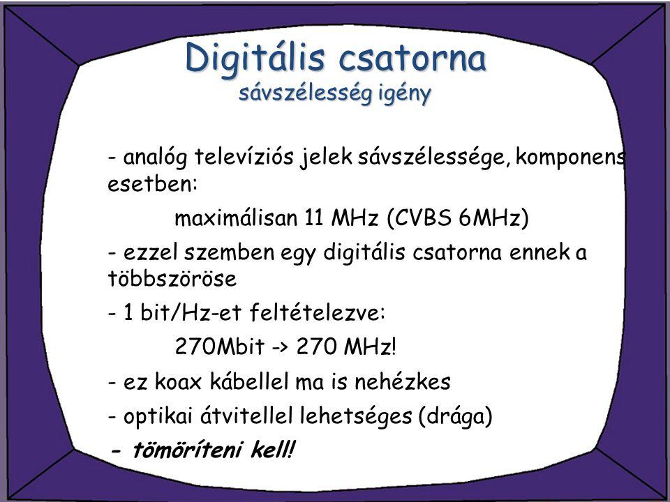 Digitális csatorna sávszélesség igény