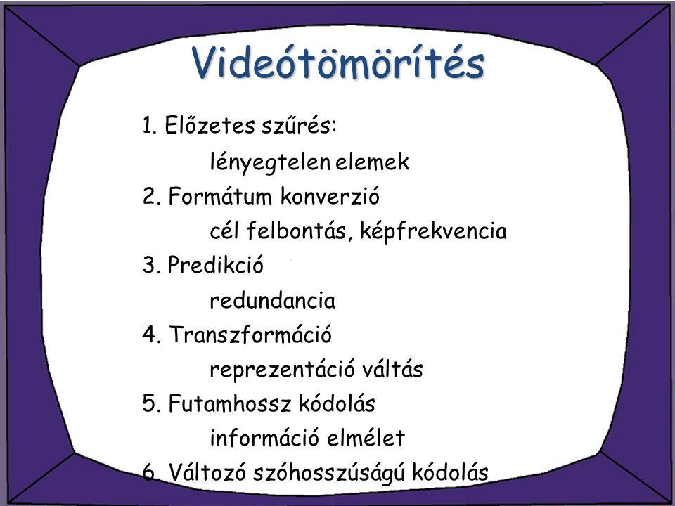 Videótömörítés 1. Előzetes szűrés: lényegtelen elemek