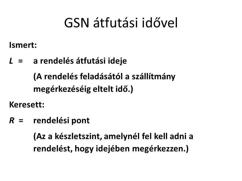 GSN átfutási idővel Ismert: L = a rendelés átfutási ideje