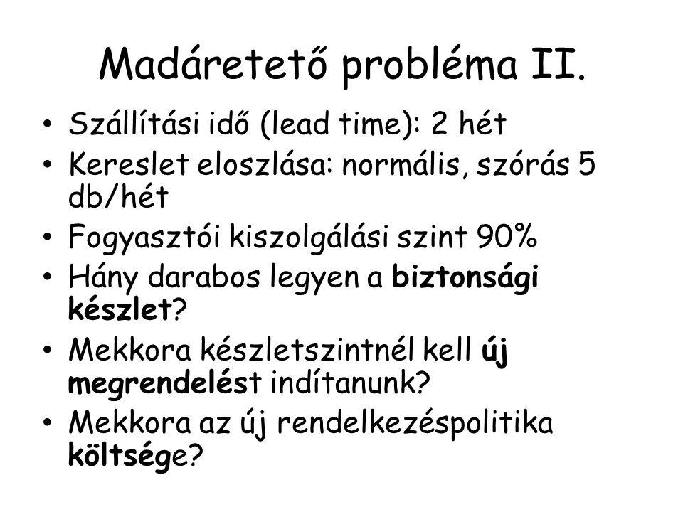 Madáretető probléma II.