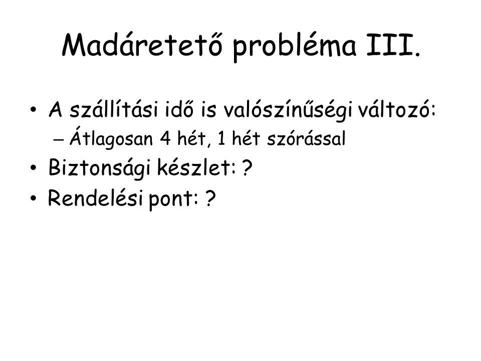 Madáretető probléma III.