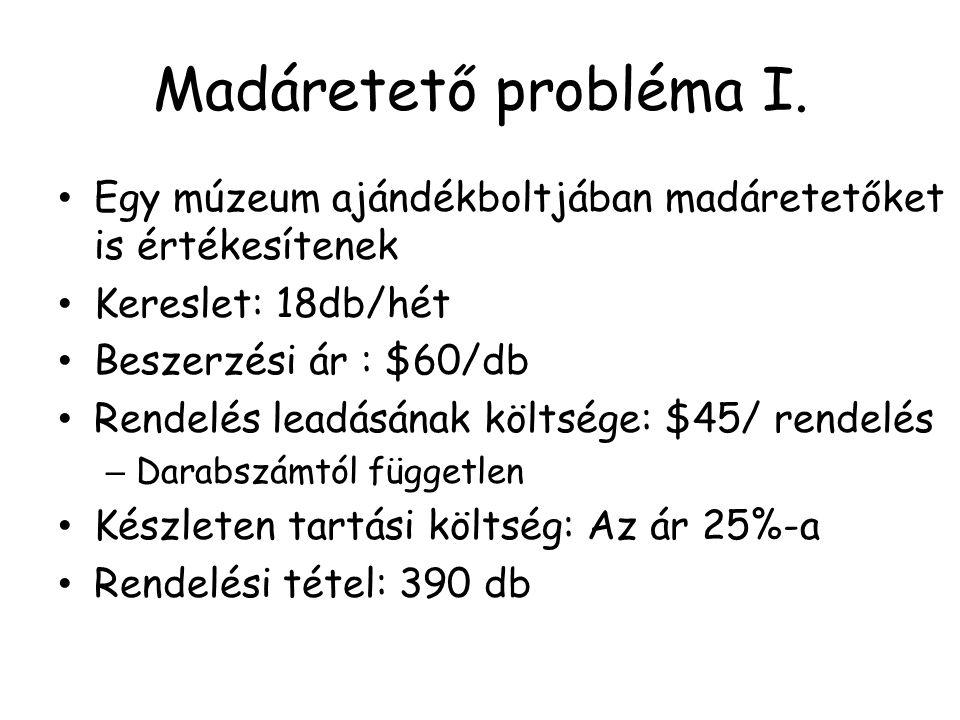 Madáretető probléma I. Egy múzeum ajándékboltjában madáretetőket is értékesítenek. Kereslet: 18db/hét.