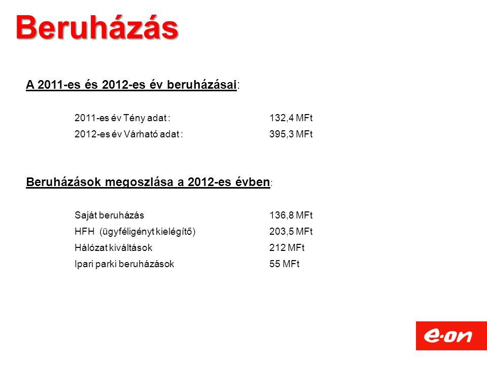 Beruházás A 2011-es és 2012-es év beruházásai: