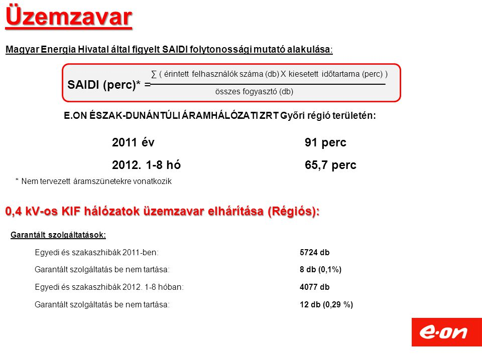 Üzemzavar E.ON ÉSZAK-DUNÁNTÚLI ÁRAMHÁLÓZATI ZRT Győri régió területén: 2011 év 91 perc. 2012. 1-8 hó 65,7 perc.