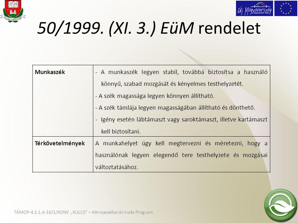 50/1999. (XI. 3.) EüM rendelet Munkaszék