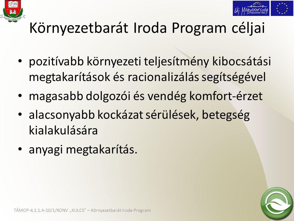 Környezetbarát Iroda Program céljai