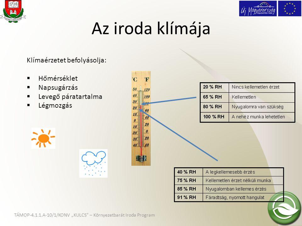 Az iroda klímája Klímaérzetet befolyásolja: Hőmérséklet Napsugárzás
