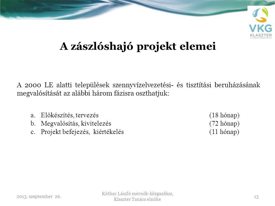 A zászlóshajó projekt elemei