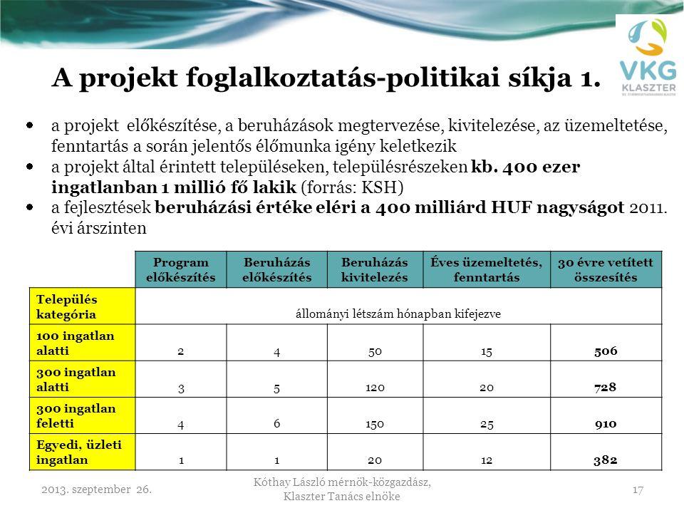A projekt foglalkoztatás-politikai síkja 1.