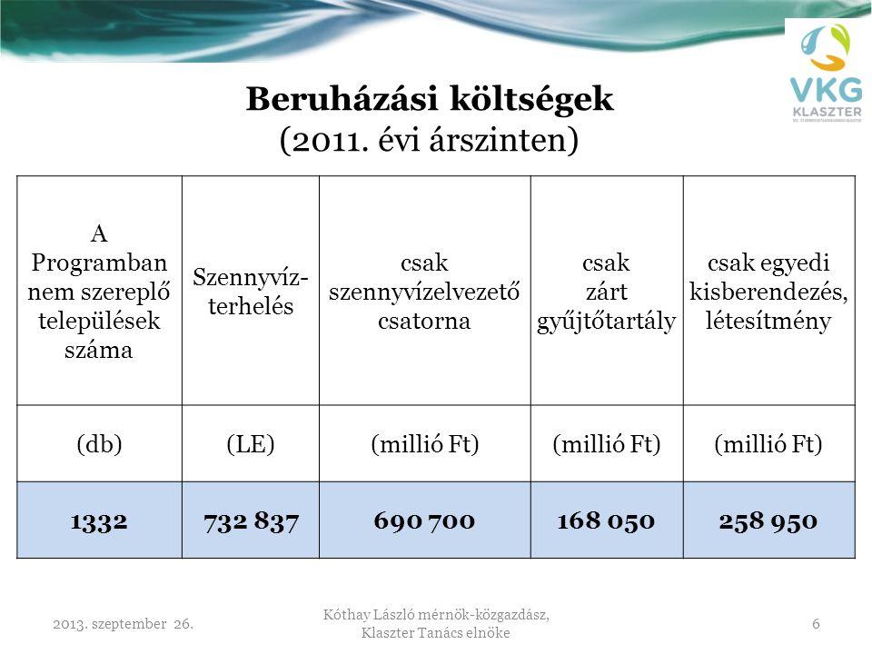 Beruházási költségek (2011. évi árszinten)