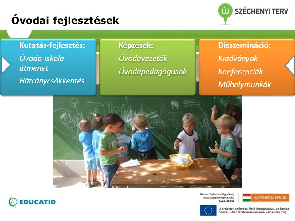 Óvodai fejlesztések Kutatás-fejlesztés: Óvoda-iskola átmenet