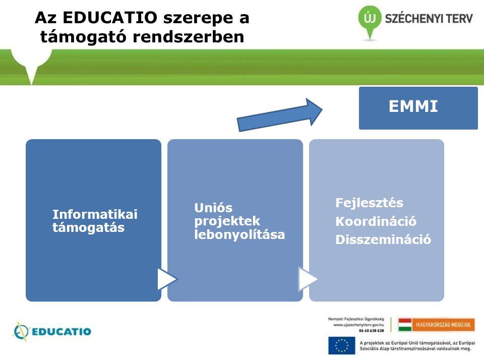 Az EDUCATIO szerepe a támogató rendszerben
