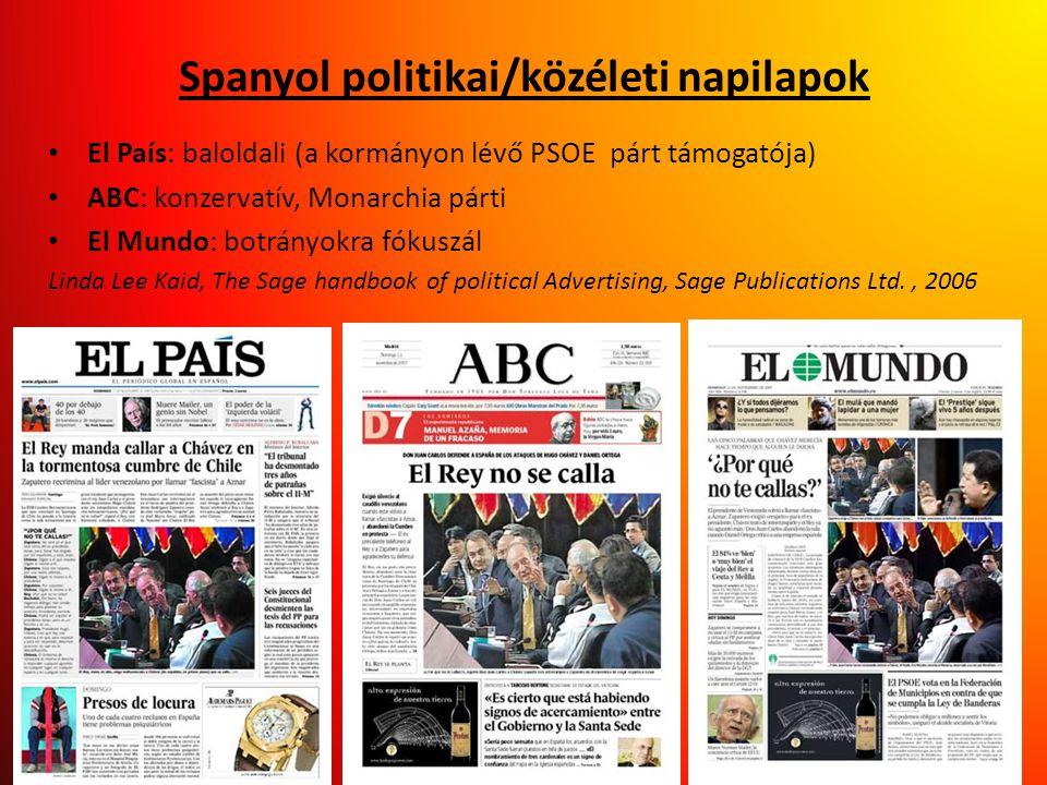 Spanyol politikai/közéleti napilapok