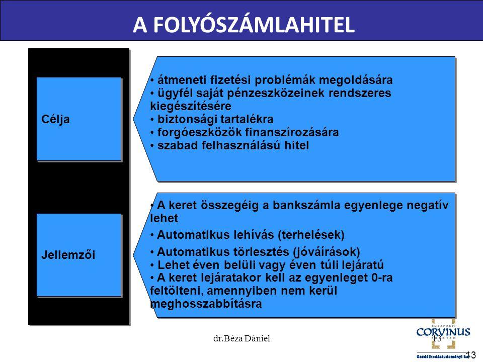A FOLYÓSZÁMLAHITEL átmeneti fizetési problémák megoldására