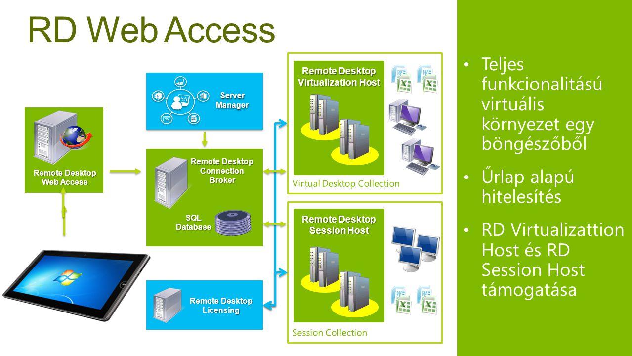 RD Web Access Virtual Desktop Collection. Teljes funkcionalitású virtuális környezet egy böngészőből.
