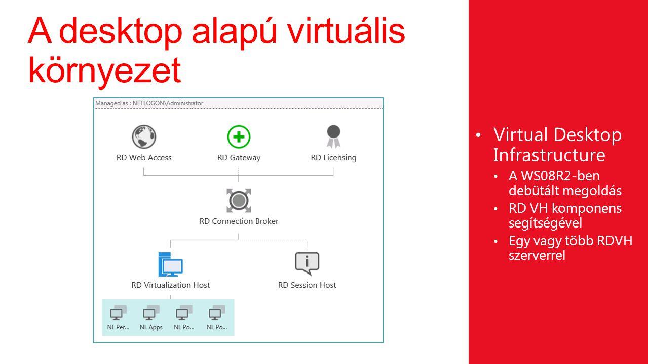 A desktop alapú virtuális környezet