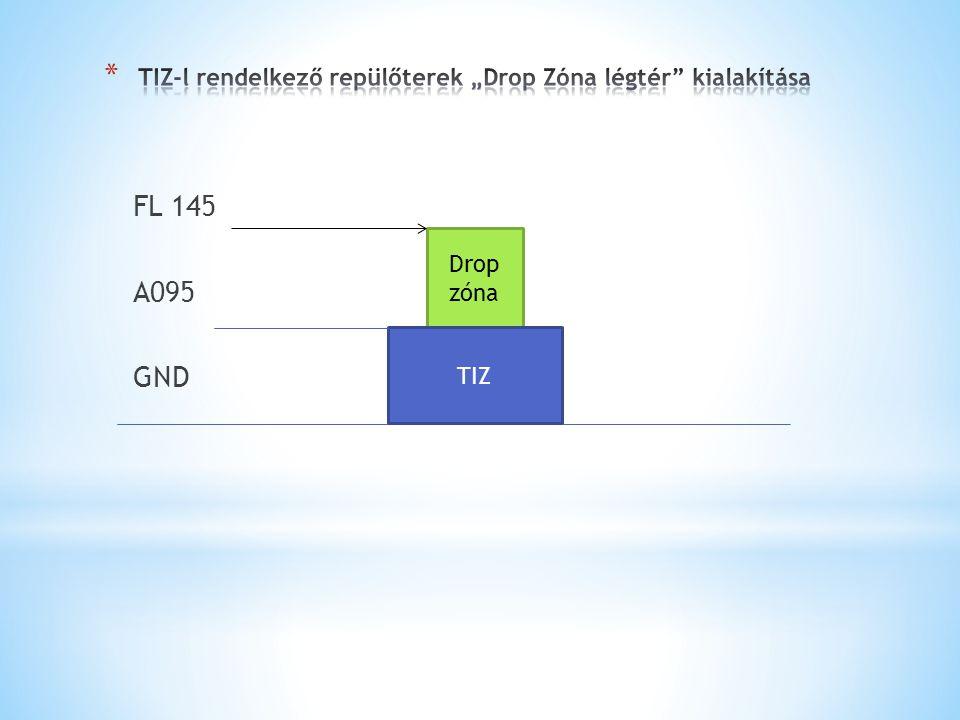 """TIZ-l rendelkező repülőterek """"Drop Zóna légtér kialakítása"""