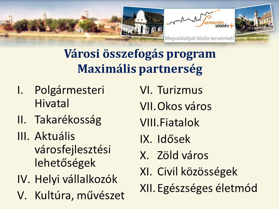 Városi összefogás program Maximális partnerség