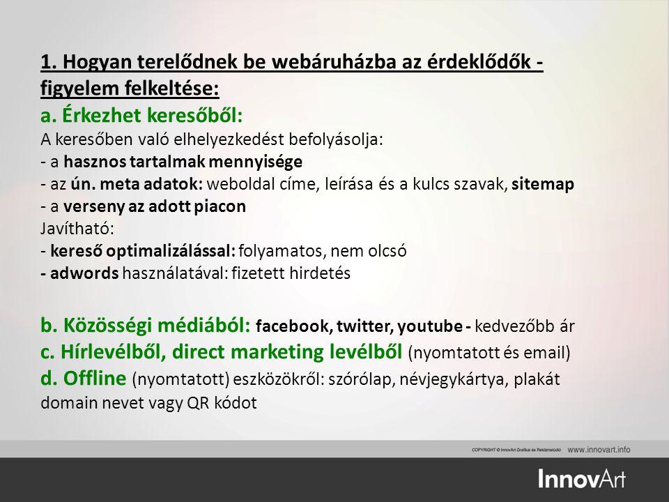 1. Hogyan terelődnek be webáruházba az érdeklődők - figyelem felkeltése: a.