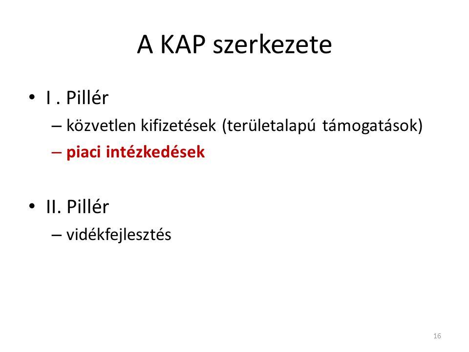 A KAP szerkezete I . Pillér II. Pillér