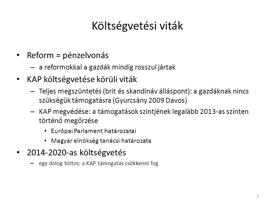 Költségvetési viták Reform = pénzelvonás