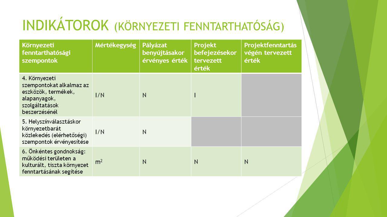 INDIKÁTOROK (KÖRNYEZETI FENNTARTHATÓSÁG)