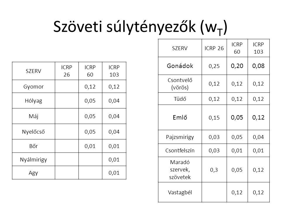 Szöveti súlytényezők (wT)